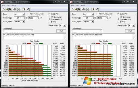 Captura de pantalla ATTO Disk Benchmark para Windows 7