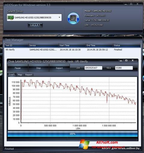 Captura de pantalla HDDScan para Windows 7