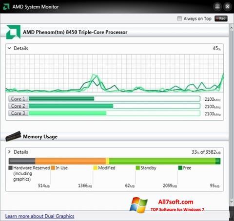 Captura de pantalla AMD System Monitor para Windows 7