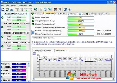Captura de pantalla HDD Temperature para Windows 7